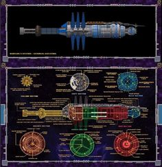 Official (?) breakdown of all sectors on B5 from the RPG guide. Useful because…