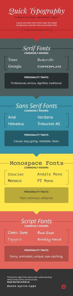 Quick Typography