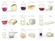Classic wine and cheese pairings http://winefolly.com/tutorial/wine-cheese-pairing-ideas/