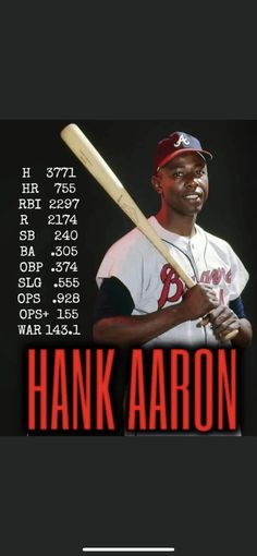 Baseball Star, New York Yankees Baseball, Baseball Socks, Braves Baseball, Baseball Cards, Mlb Players, Baseball Players, Black History Facts, Baltimore Orioles