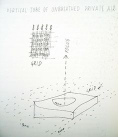 04. FOCUS **************** [Alison and Peter Smithson - Diagram of house of the future/1956]