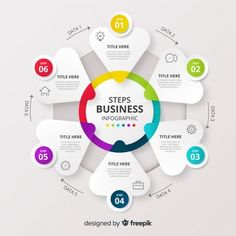 Infographic Vectors, Photos and PSD files Timeline Infographic, Free Infographic, Circle Infographic, Infographic Templates, Diagram Design, Powerpoint Design Templates, Chart Design, Web Design, Presentation Design