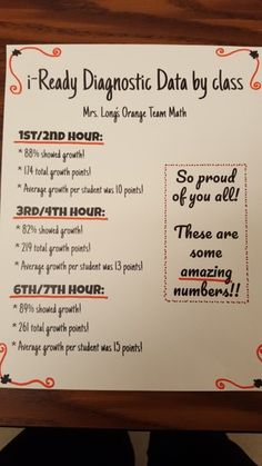 i-Ready Central Display i-Ready Data with a Simple Chart 8th Grade Math, 3rd Grade Reading, Third Grade, Response To Intervention, Reading Intervention, Math Classroom, Classroom Ideas, Math Lab, Math Coach