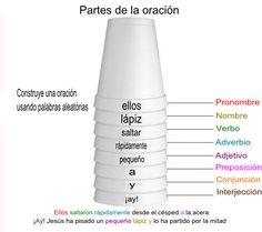 Tipos de palabras