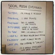 Social Media Glossary: Eating Donuts
