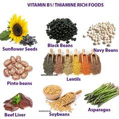VITAMIN B1(THIAMINE) HEALTH BENEFITS, DEFICIENCY AND RICH FOODS