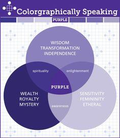 Purple- December - birth color color