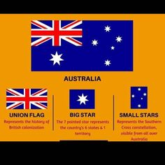 A flag can tell quite a bit about a nation and its values. In this post, we look at the meaning and significance of flags of 9 countries around the world. Gernal Knowledge, General Knowledge Facts, Gk Quiz Questions, Australia Shopping, Flag Quilt, Patriotic Quilts, Australia Day, Australia Facts, India Facts