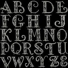 Alphabet ( Abjad ) Dalam Bahasa Inggris Dan Cara Membacanya - http://www.ilmubahasainggris.com/alphabet-abjad-dalam-bahasa-inggris-dan-cara-membacanya/