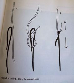 THE WEAVERS KNOT…….HOW TO TIE (one of the better illustrations I have seen!)