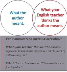 English literary review.