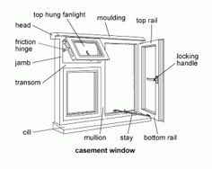 Kawneer Butt Hinge Screws Bag Of 24 furthermore Frame Strike Package For D O M 1790 Rim Exit Device also Skylights Windows And Doors additionally Doors Elevation together with Aluminum Window Track Frame. on exterior storm windows