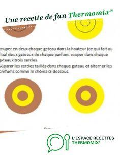 Damier par In-grid. Une recette de fan à retrouver dans la catégorie Desserts & Confiseries sur www.espace-recettes.fr, de Thermomix®.