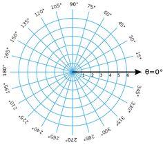 File:Polar coordinates grid.svg - Wikimedia Commons