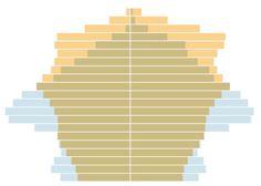 La población española en 2065 Paper, Home Decor, Spanish, Decoration Home, Room Decor, Home Interior Design, Home Decoration, Interior Design