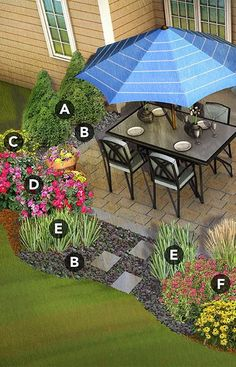 Surround your patio with a welcoming landscape full of beauty and privacy. --Lowe's Creative Ideas #LandscapePictures