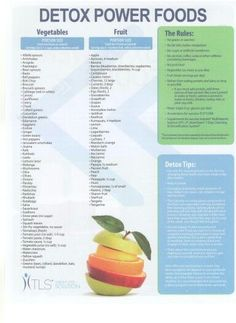 TLS Detox Power Foods
