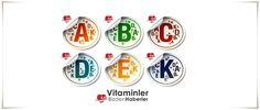 http://www.nutrasystem.com.tr/2015/12/16/vitaminler-ve-faydalari-adekbc/