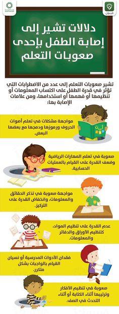 دلالات تشير إلى إصابة الطفل بإحدى صعوبات التعلم