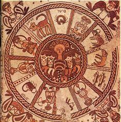 Beit Alpha - Zodiaco - Wikipedia, la enciclopedia libre