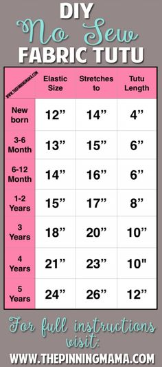 No Sew Tutu Size Chart - Pin to keep this for reference so I have the size as my daughter grows. The best instructions too! So easy! How to Make a No Sew Fabric Tutu Dress Tutu Diy, Tutu En Tulle, No Sew Tutu, Diy Tutu Skirt, Crochet Tutu Dress, Tutu Skirt Kids, Toddler Skirt, Kids Tutu, Toddler Tutu
