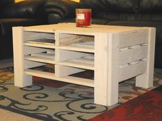 Pallet coffee table...I wonder if I could make this work at my house?