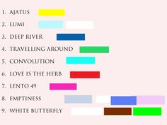 colours White Butterfly, Travel Around, Bar Chart, Herbs, Colours, Bar Graphs, Herb, Medicinal Plants