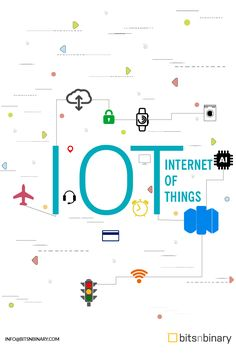 Internet Of Things! is not only the most trending but also very innovative technology, and we are glad that we have started the development of the same! is becoming our core area of exploration! Lets connect to discuss more about your idea and scopes! Connect, Innovation, Core, Internet, Posts, Technology, Tech, Messages, Tecnologia