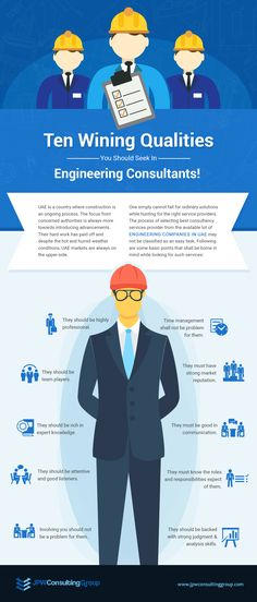engineering companies in UAE Role Player, Team Player, Smart Project, Engineering Companies, Uae, Entrepreneur, Marketing, Character, Lettering