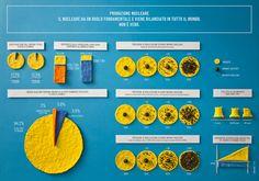 Pâte à modeler infographie
