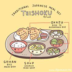 A traditional Japanese meal is composed of a bowl of white rice, or ご飯(ごはん;gohan), and some dishes, or what we call as おかず(okazu)to accompany rice dishes, and a soup; commonly prepared are みそ汁(みそしる;misoshiru). The whole meal set is then called 定食(ていしょく;teishoku).What is your favorite meal combination for your teishoku? Leave your comments below! ♥~~~Report by: JLM contributor MarielleIllustration/graphics by: Little Miss Paintbrushwww.japanlover.me