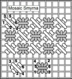 Stitch Diagrams | Sheena's Sweet Stitches