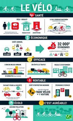 Les bénéfices du déplacement à #velo #infographie