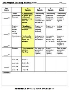 1000 Images About Rubrics On Pinterest