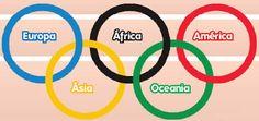 Os anéis representam os cinco continentes habitados no mundo. Com as cinco cores podem ser compostas todas as bandeiras do mundo. A cor azul representa a Europa; amarela, a Ásia; a preta, a África; a verde, a Oceania; e a vermelha, a América. O entrelaçamento dos anéis representa a união amistosa e pacífica das nações.