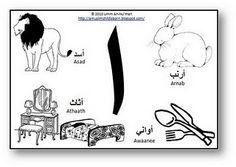 Arabic alphabet activities for each letter :) Love it!