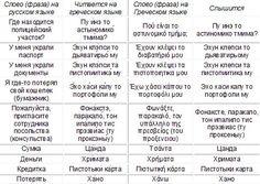 греческий счет до 10: 8 тыс изображений найдено в Яндекс.Картинках