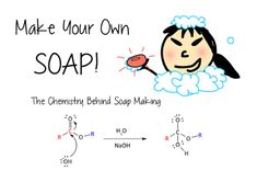 This article is the continuation of my previous article ( Soap, Detergent and cleaning Chemistry ). Saponification of fats and oil. Make Your Own, Make It Yourself, How To Make, Soap Making, Chemistry, Lab, Cleaning, Labs, Home Cleaning