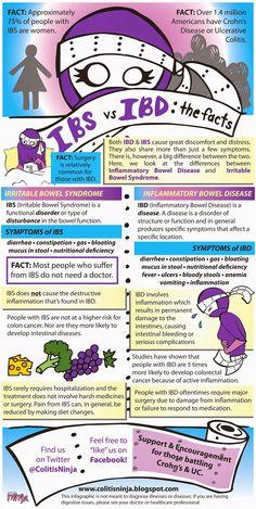 IBS vs IBD: The Facts http://colitisninja.blogspot.com/2014/10/ibd-vs-ibs-facts.html