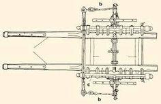 Resultado de imagen de cart wheels with metal nave