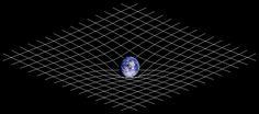 Relativitas Einstein Dan Perjalanan Menembus Waktu