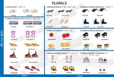 Plurals #vocabulary   #exceptions   #englishlanguage
