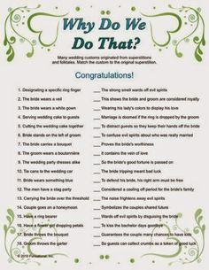 The Perfect Bridal Shower Checklist  Bridal Shower Checklist