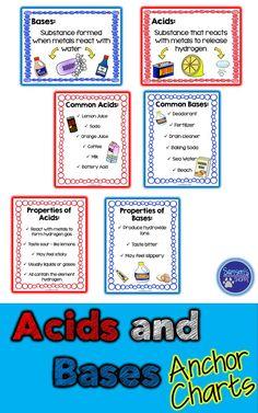 Acid or Base Worksheet Teaching ideas Teaching