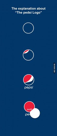 The truth about the pepsi logo.... haha will love to see what pepsi campaigns back