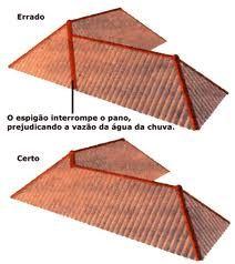 projeto de telhado colonial - Google Search