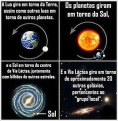 Foi mal aí kkkk Sistema Solar, Basic Astronomy, Nerd, Galaxy Space, Carl Sagan, Space Time, Solar System, Geology, Cosmos