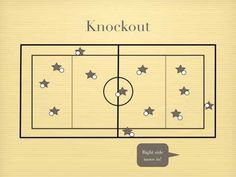 Physical Education Games - Knockout  basketball or football ball control game