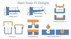 3d Printing Diy, 3d Printing Business, Plastic Moulding, Plastic Injection Molding, Useful 3d Prints, 3d Printed Objects, 3d Cnc, 3d Printer Projects, Plastic Design