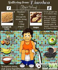 When you experience watery and runny stools with cramps or feel bloated, you will most likely to have diarrhea. There are many types of diarrhea and their causes. Preventions ideas and home remedies to counter diarrhea. Get Rid Of Diarrhea, How To Cure Diarrhea, Home Remedies For Diarrhea, Top 10 Home Remedies, Natural Home Remedies, Diarrhea Food, Stomach Remedies, Natural Remedies, Health